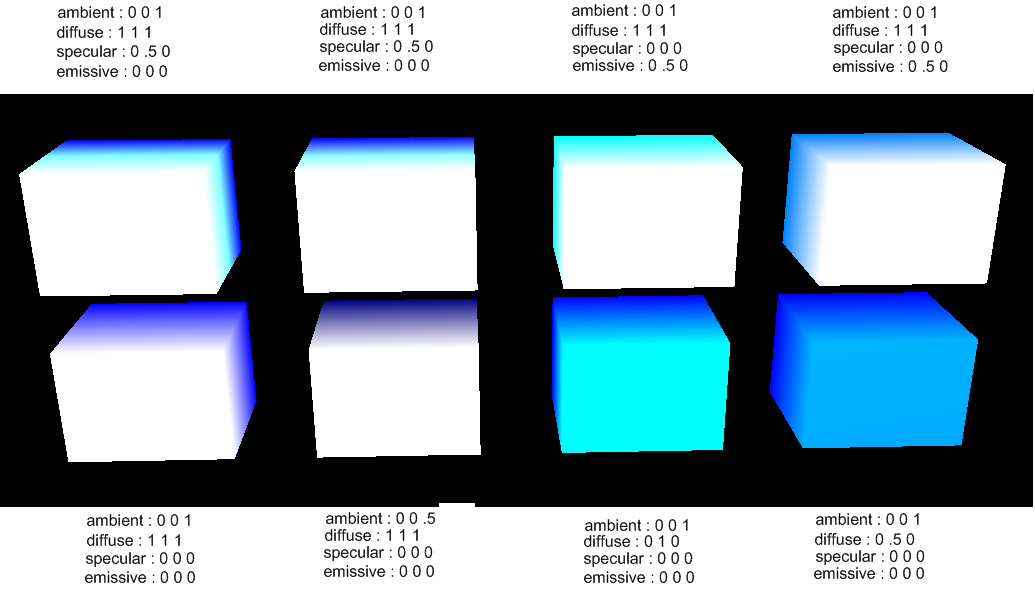Ambient, diffuse, emissive and specular colors : some examples
